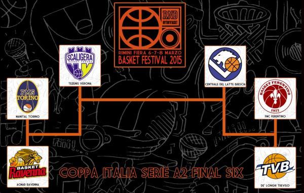 Vuoi vedere il tuo brand alle finali di Coppa Italia insieme a Treviso Basket? RNB-BASKET FESTIVAL 2015 te ne dà la possibilità!